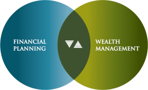 icfp-financial-planning-vs-wealth-management